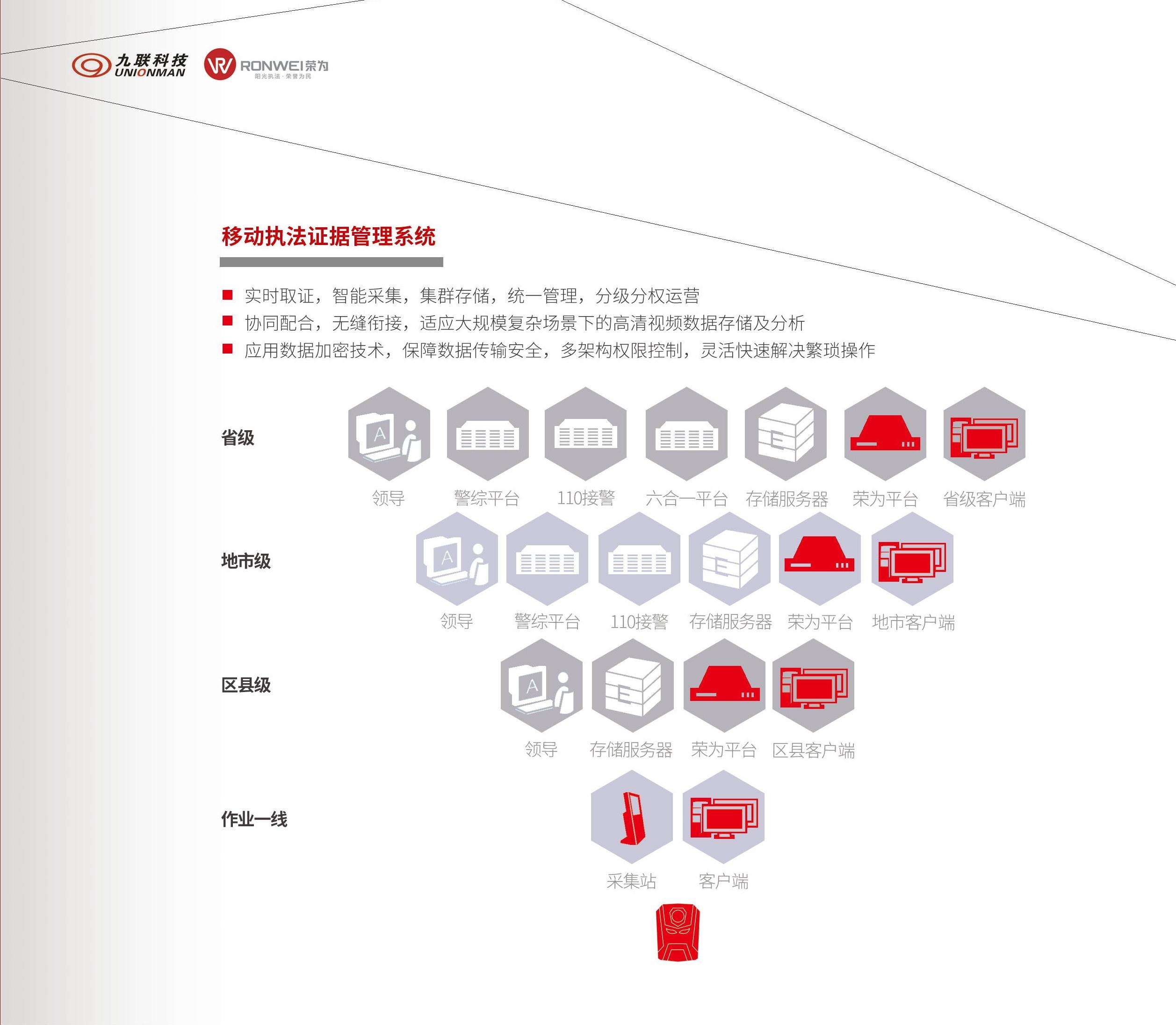 移动执法证据管理系统