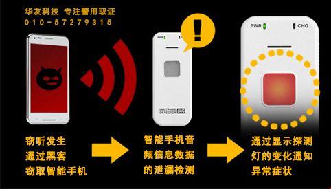 手机窃听监测设备-语音守护者-200附图.jpg