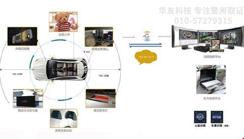 RCV侦查指挥车(附图).jpg