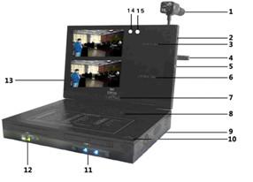 便携式同步音视频审讯实录系统